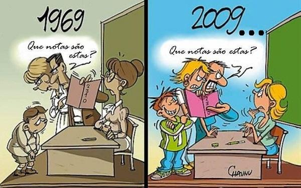 Educação Permissiva - Todo mundo mente
