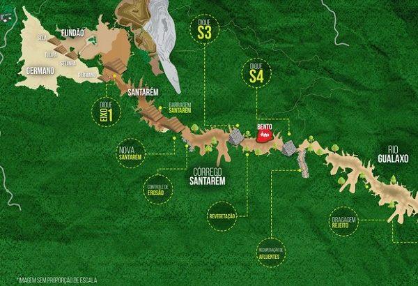 Nova Germano - Samarco