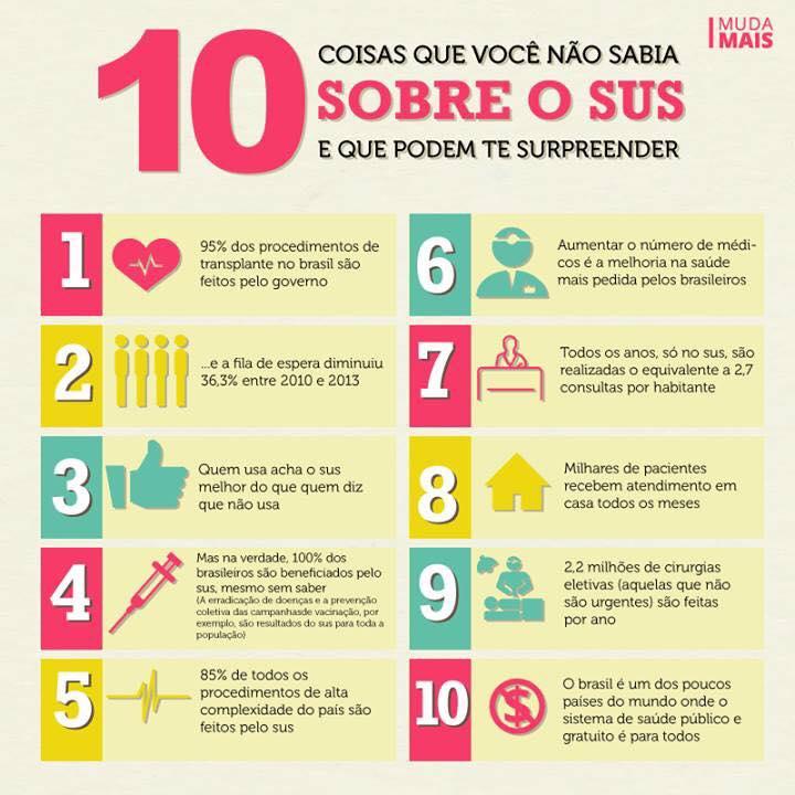 10 coisas sobre o SUS