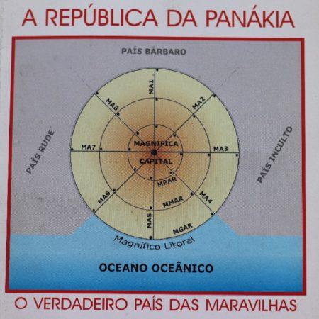 Oligarquia Panakiana