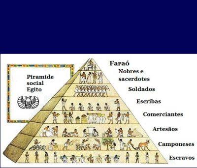 Realeza no Egito Antigo - History CR