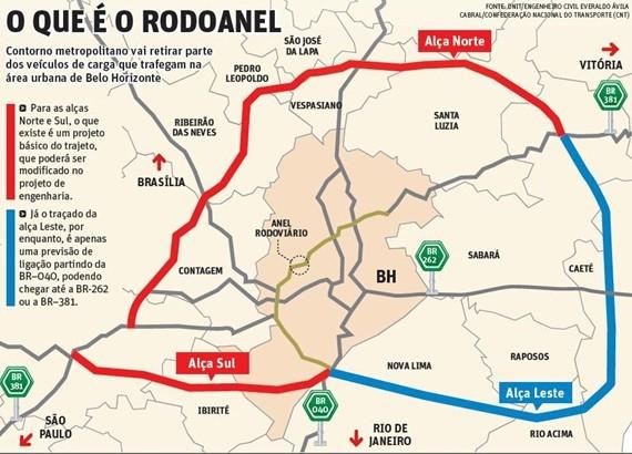 Rodoanel - Anel Rodoviário da Grande BH