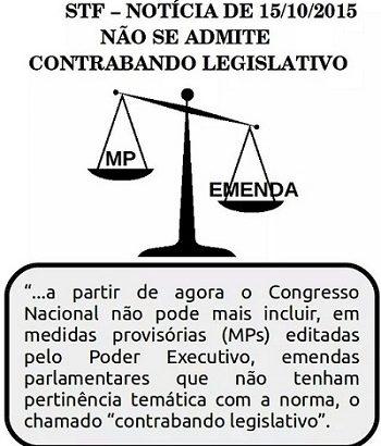 Contrabando Legislativo