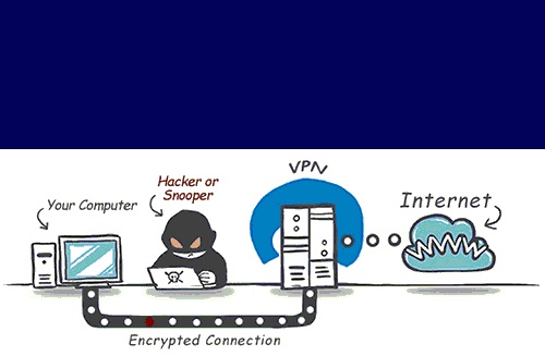 VPN - Best VPN Rating